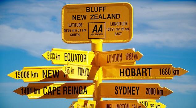 Signpost-New-Zealand