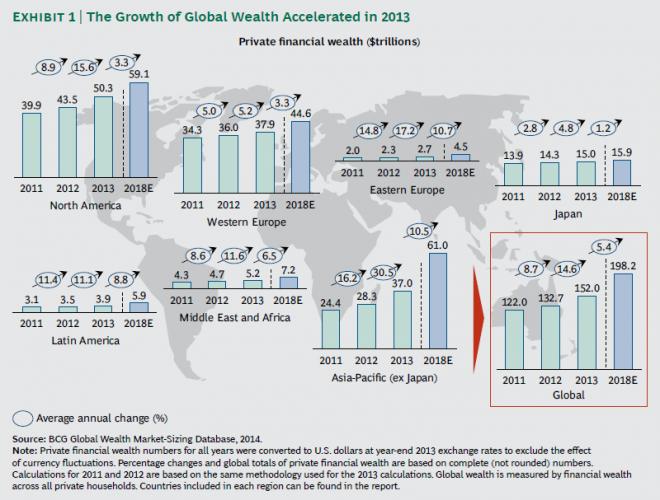 Crescita-ricchezza-finanziaria