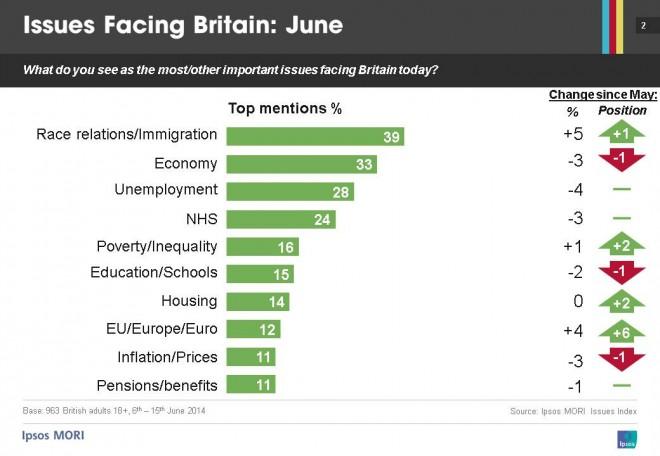 economist-ipsos-giugno