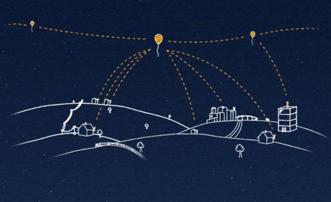 Project-Loon 1
