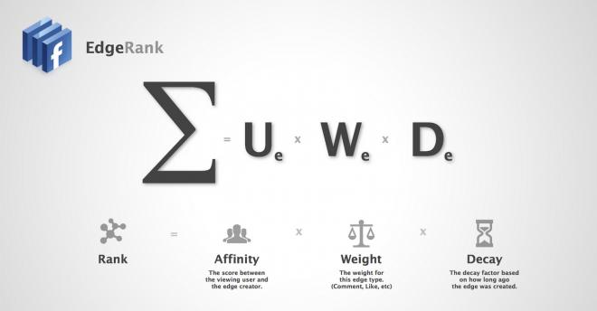 edge-rank-formula