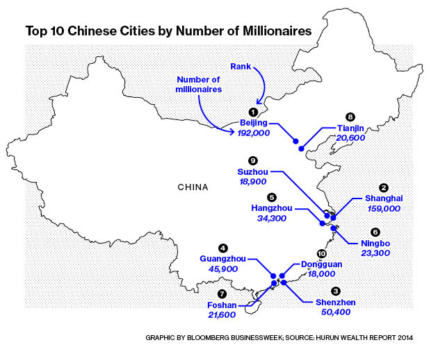 milionari cinesi
