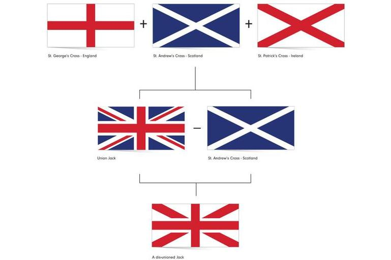 The Flags of Scotland  Saltire and Lion Rampant