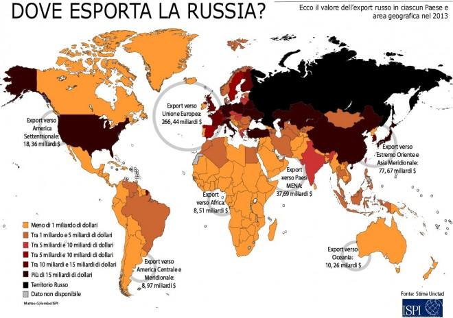Infografica Gas Russia