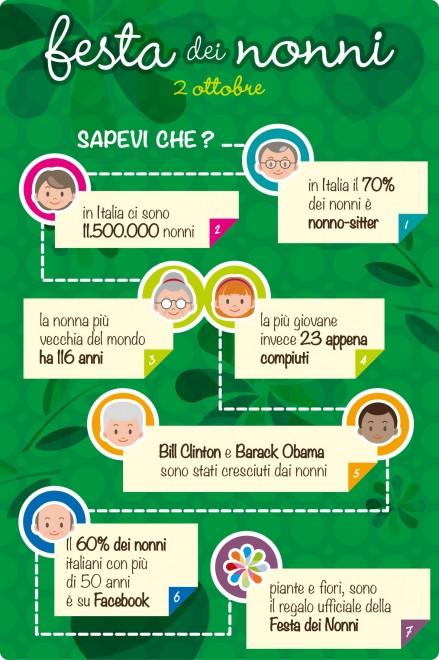 Festa dei Nonni Infografica[121]-1