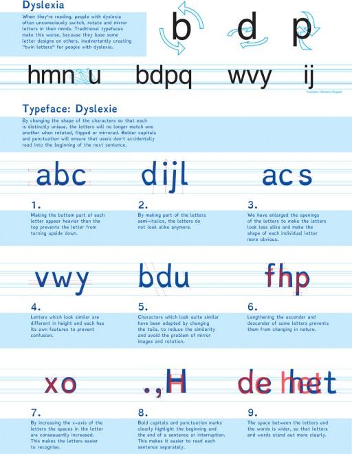 dislexia font boer typeface
