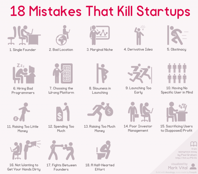18 errori