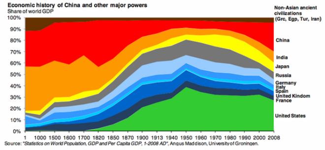 storia-economia