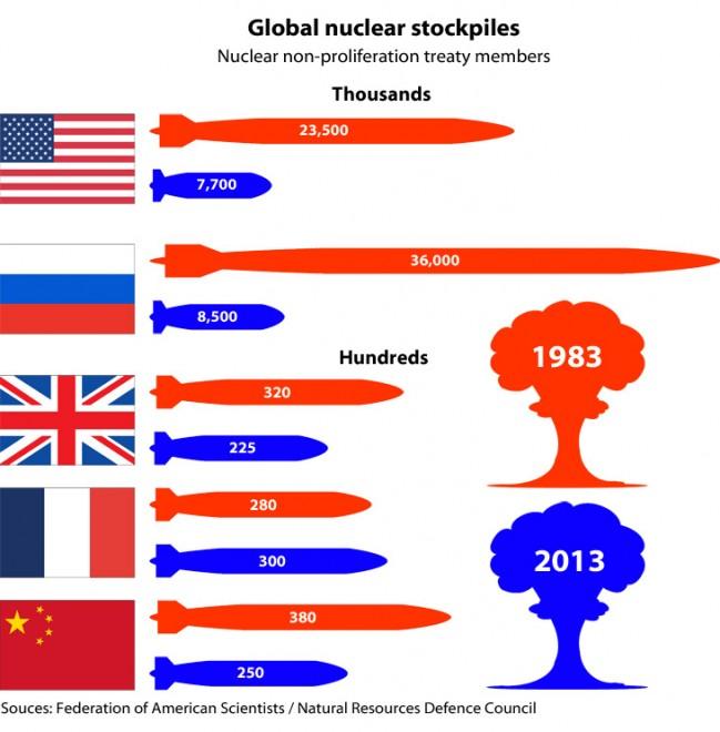 Nuclear_01082013