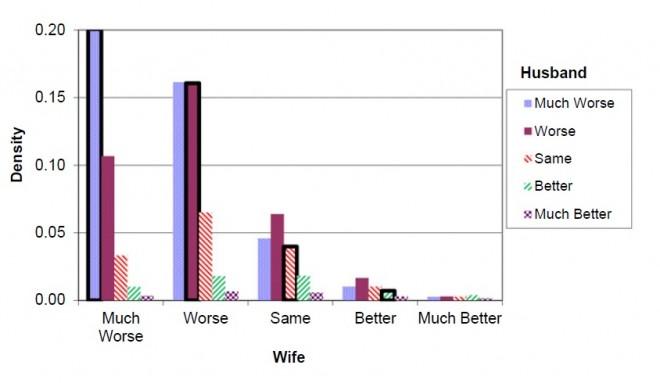 il-matrimonio-perfetto-2