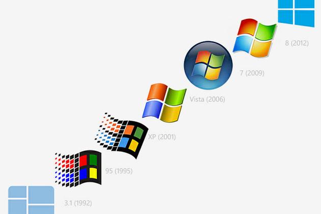 Brand evolution 5 cambiamenti che hanno fatto la storia for Brand windows