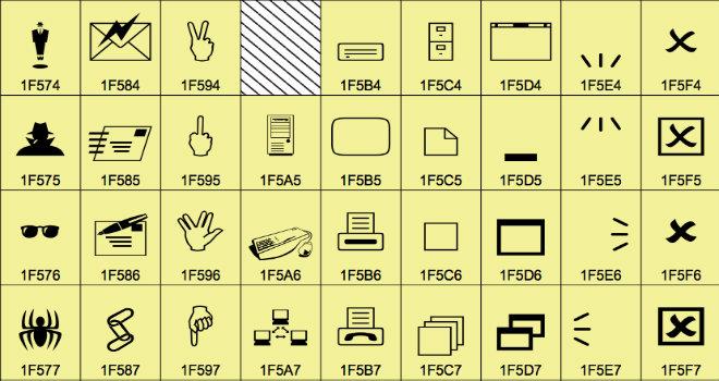 New-Emoji-Unicode-7