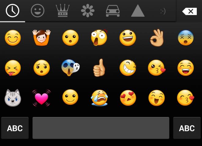Unicode 7.0