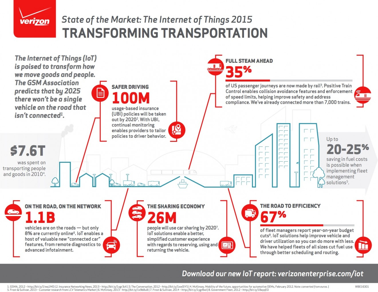 www_verizonenterprise_com_resources_infographic_ig_transforming-transportation_en_xg_pdf1