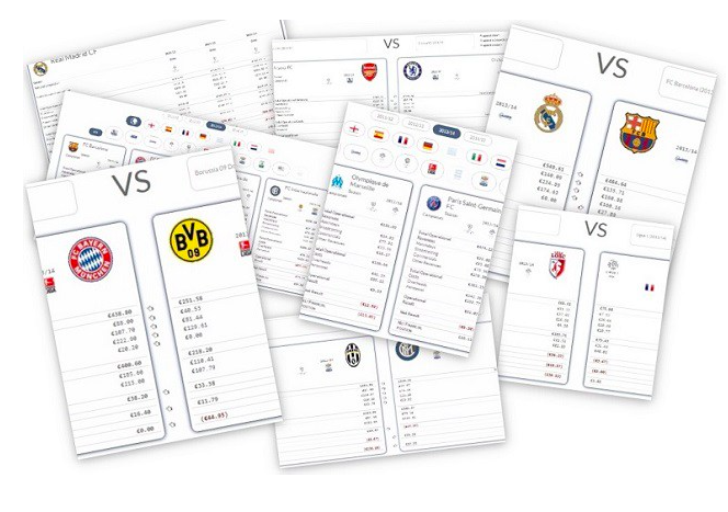Bilanci Calcio