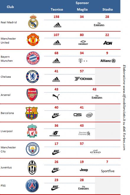 Sponsor-Calcio-2016