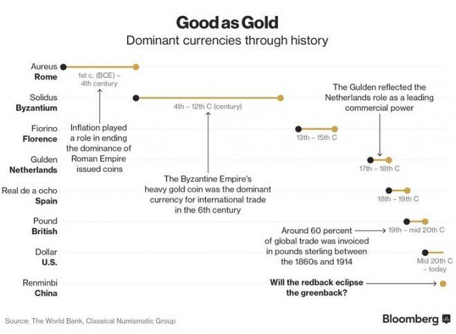 dellantica-roma-al-renminbi-cinese