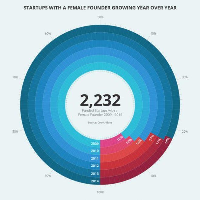 startup-female-founder