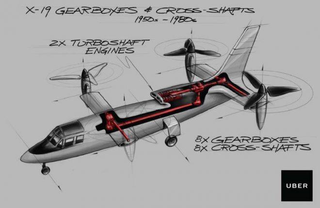 macchina-volante