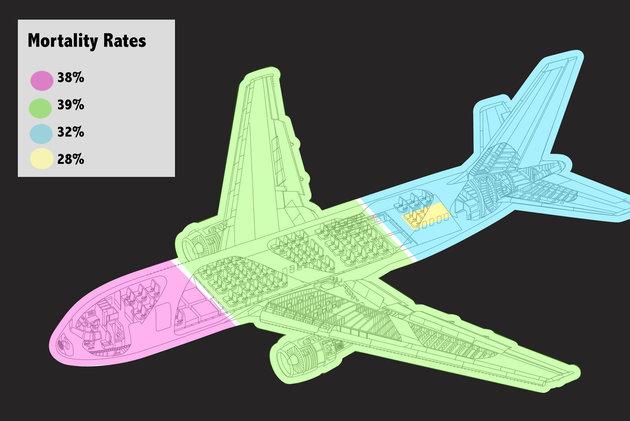 aereo salvataggio 2