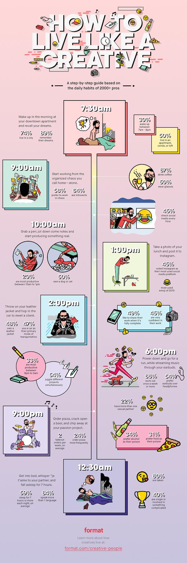 infografica creativo