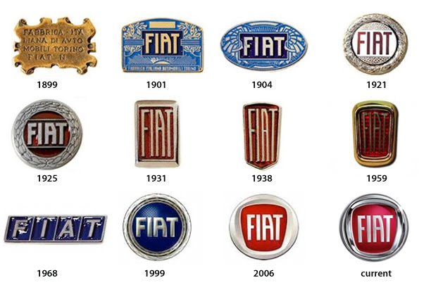 Fiat.logos